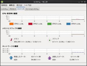CentOSでのシステムモニターFX-4300