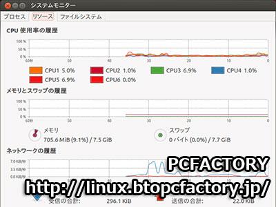 ubuntu13_FX6300_systemmonitor